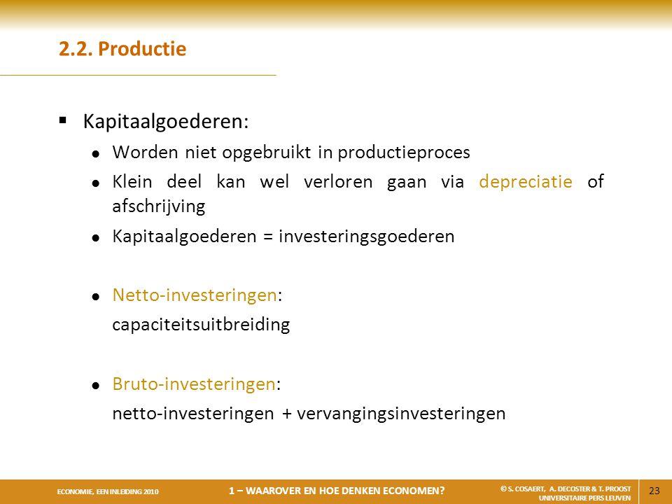 2.2. Productie Kapitaalgoederen: