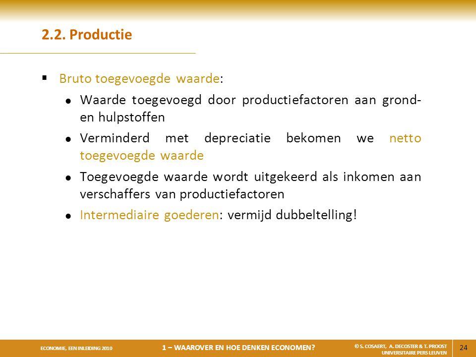 2.2. Productie Bruto toegevoegde waarde: