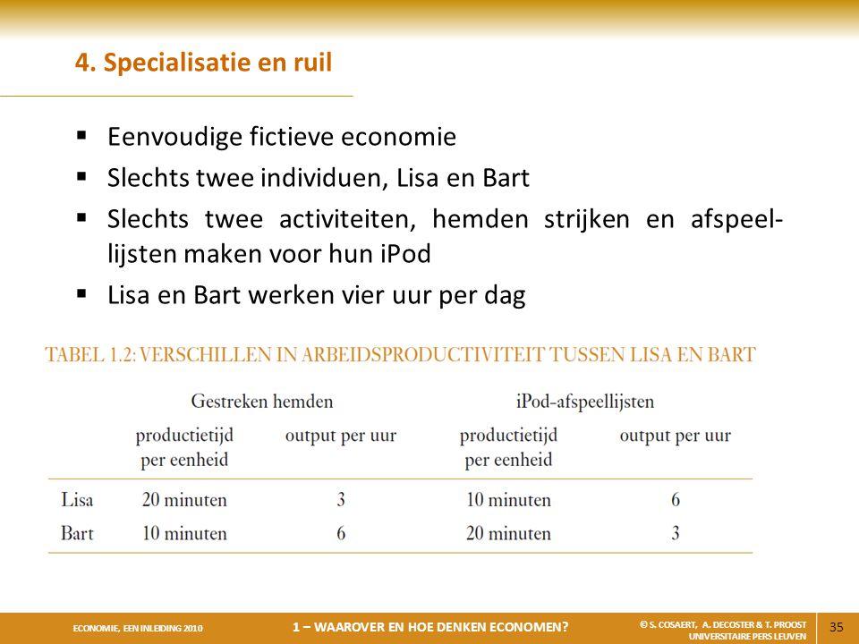 4. Specialisatie en ruil Eenvoudige fictieve economie. Slechts twee individuen, Lisa en Bart.