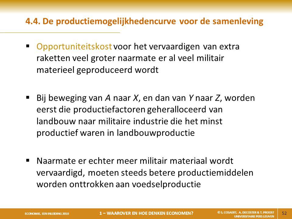 4.4. De productiemogelijkhedencurve voor de samenleving