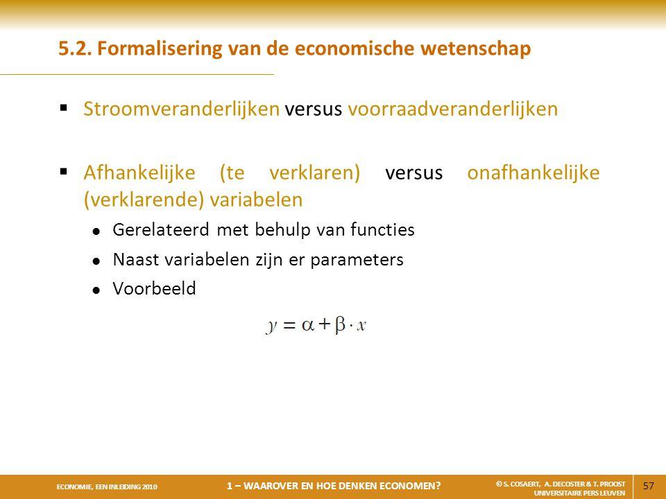 5.2. Formalisering van de economische wetenschap