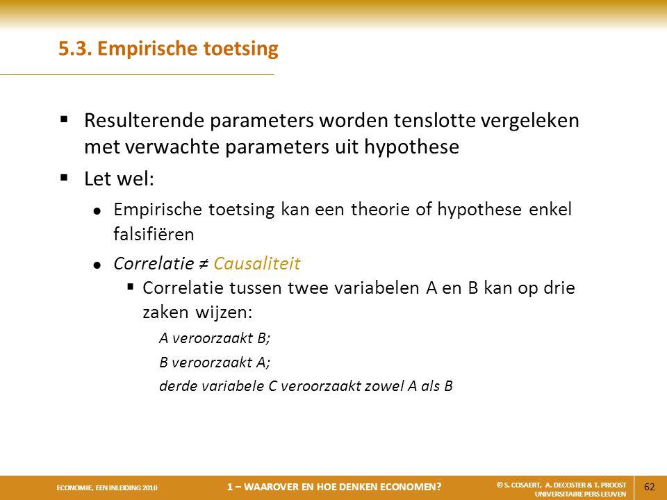 5.3. Empirische toetsing Resulterende parameters worden tenslotte vergeleken met verwachte parameters uit hypothese.