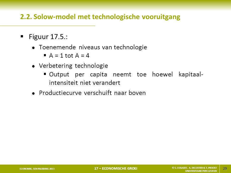 2.2. Solow-model met technologische vooruitgang