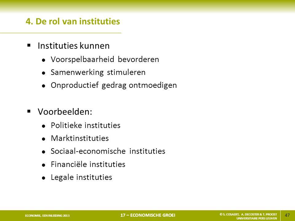 4. De rol van instituties Instituties kunnen Voorbeelden: