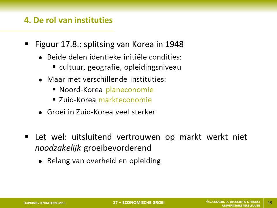 Figuur 17.8.: splitsing van Korea in 1948