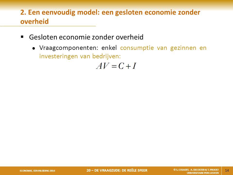 2. Een eenvoudig model: een gesloten economie zonder overheid