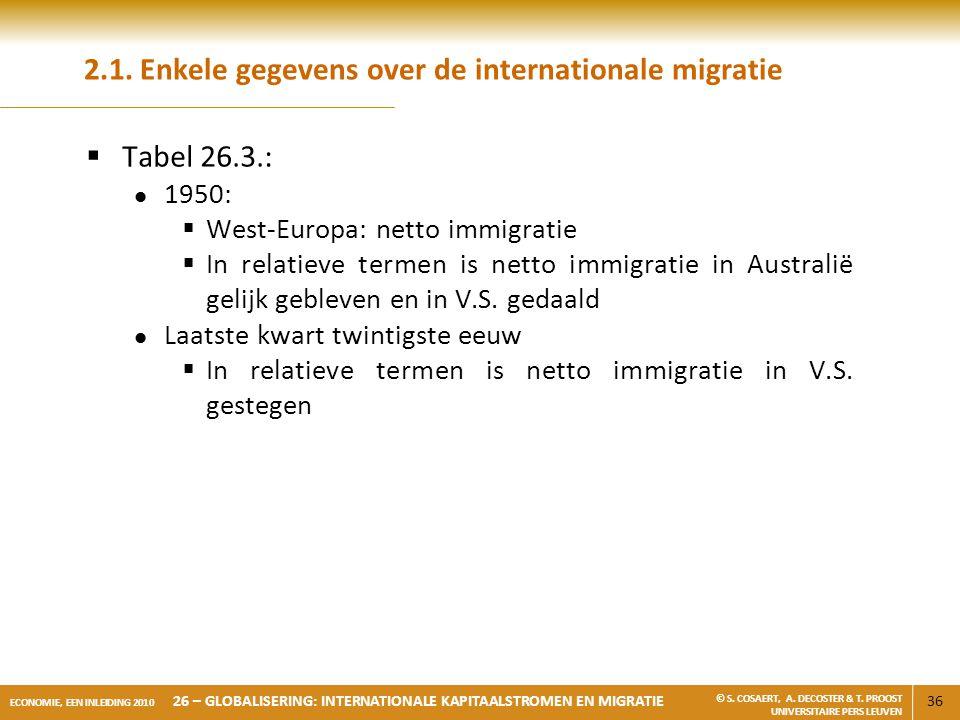 2.1. Enkele gegevens over de internationale migratie