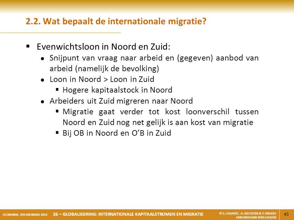 2.2. Wat bepaalt de internationale migratie