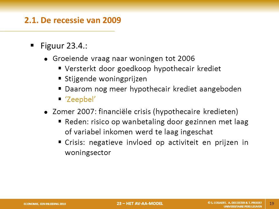2.1. De recessie van 2009 Figuur 23.4.: