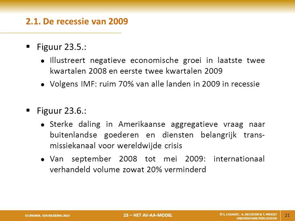 2.1. De recessie van 2009 Figuur 23.5.: Figuur 23.6.: