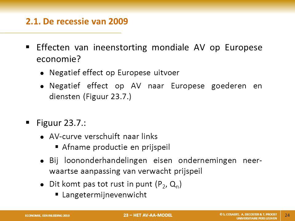 Effecten van ineenstorting mondiale AV op Europese economie