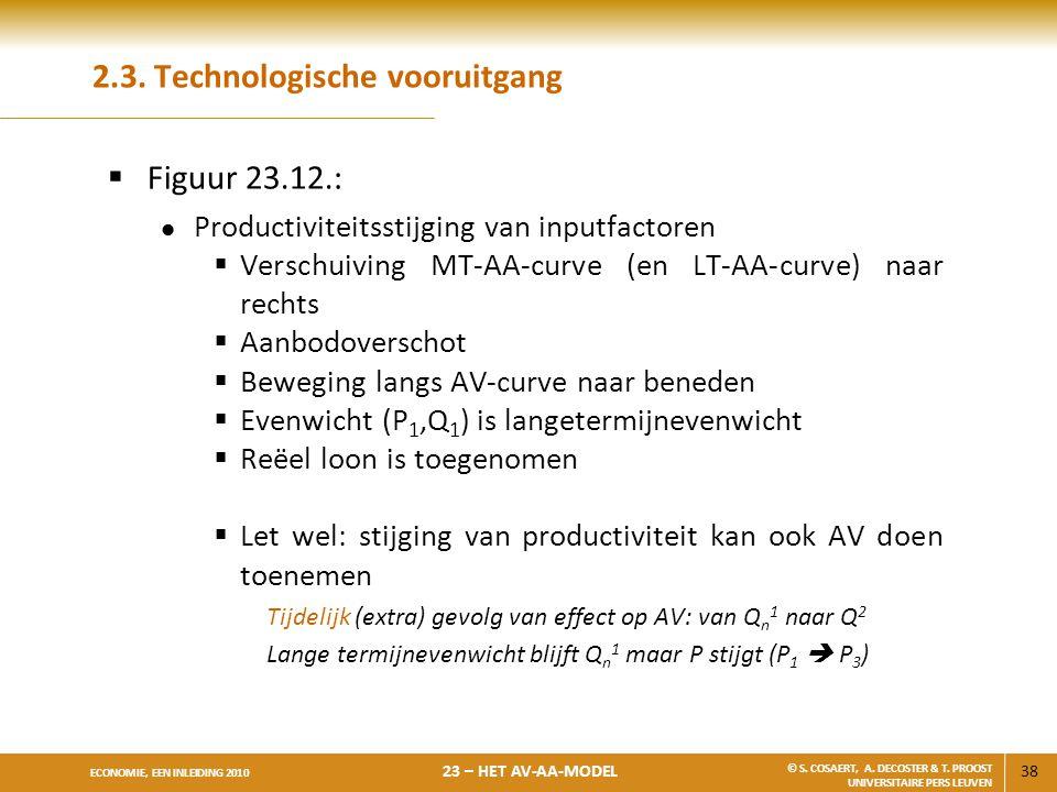 2.3. Technologische vooruitgang
