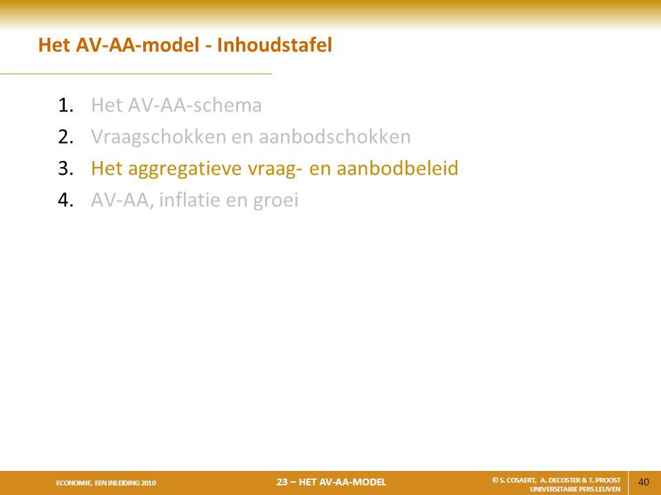 Het AV-AA-model - Inhoudstafel