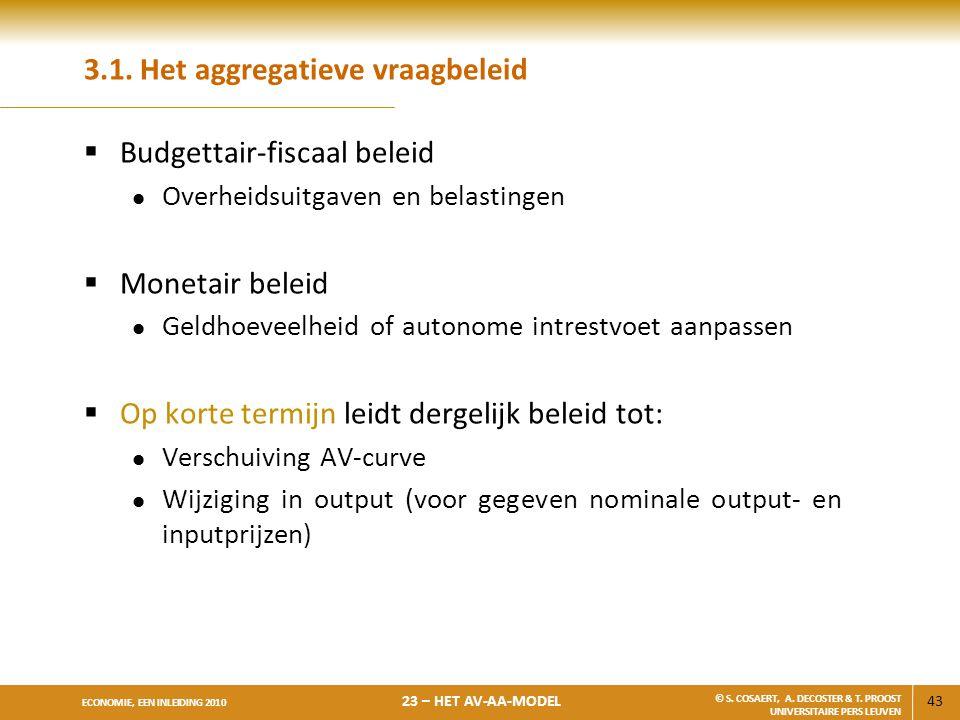 3.1. Het aggregatieve vraagbeleid
