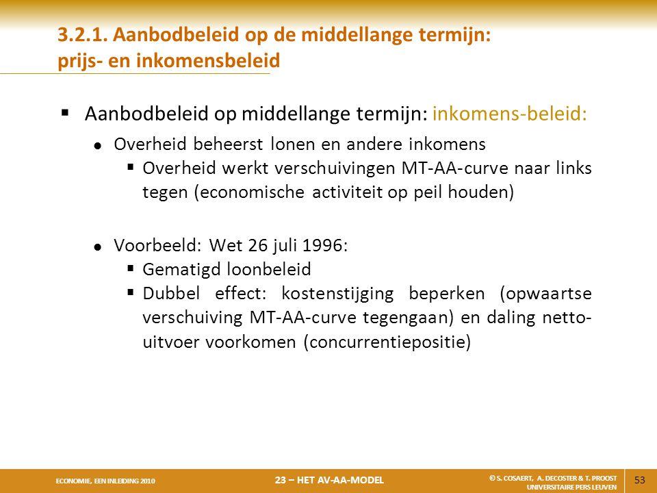 Aanbodbeleid op middellange termijn: inkomens-beleid: