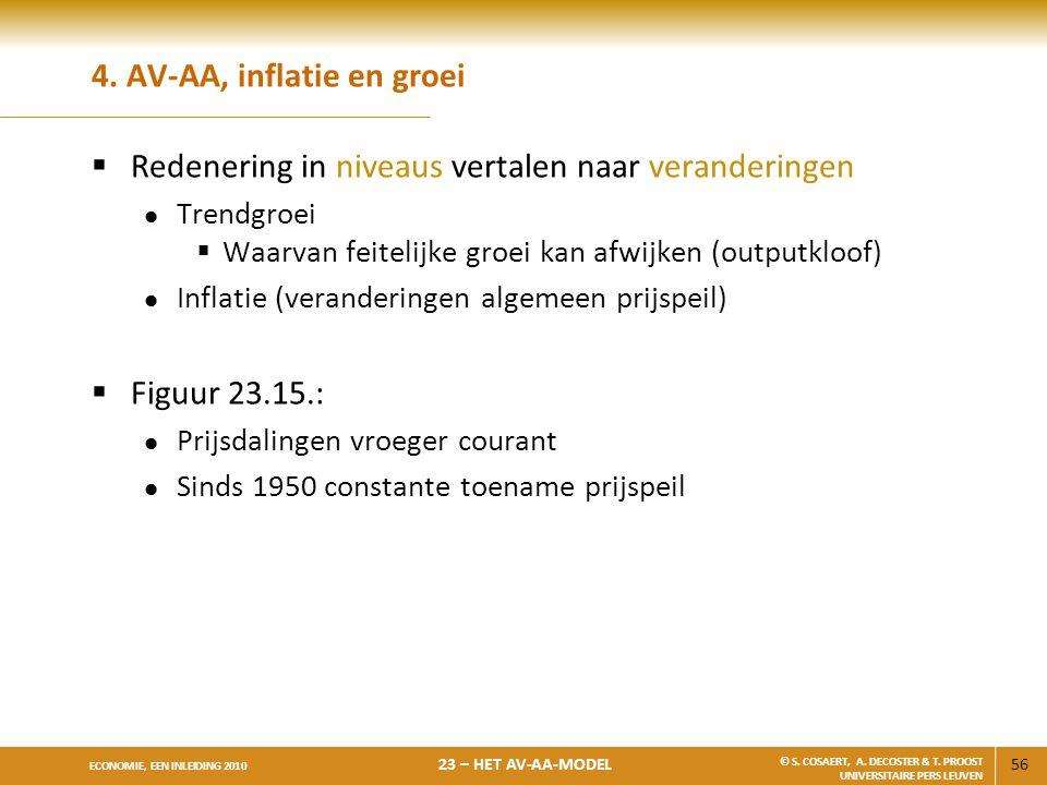 4. AV-AA, inflatie en groei