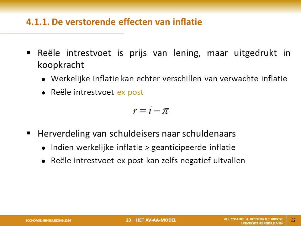 4.1.1. De verstorende effecten van inflatie