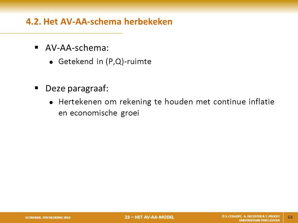 4.2. Het AV-AA-schema herbekeken