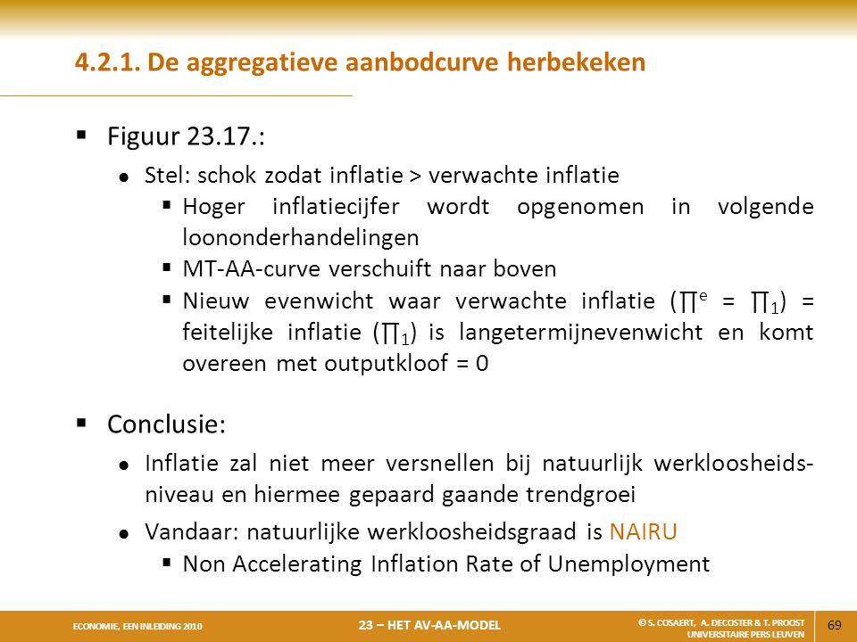 4.2.1. De aggregatieve aanbodcurve herbekeken