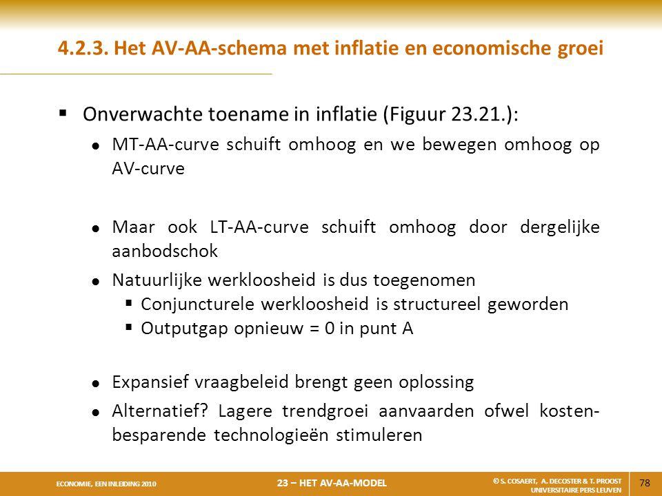 4.2.3. Het AV-AA-schema met inflatie en economische groei