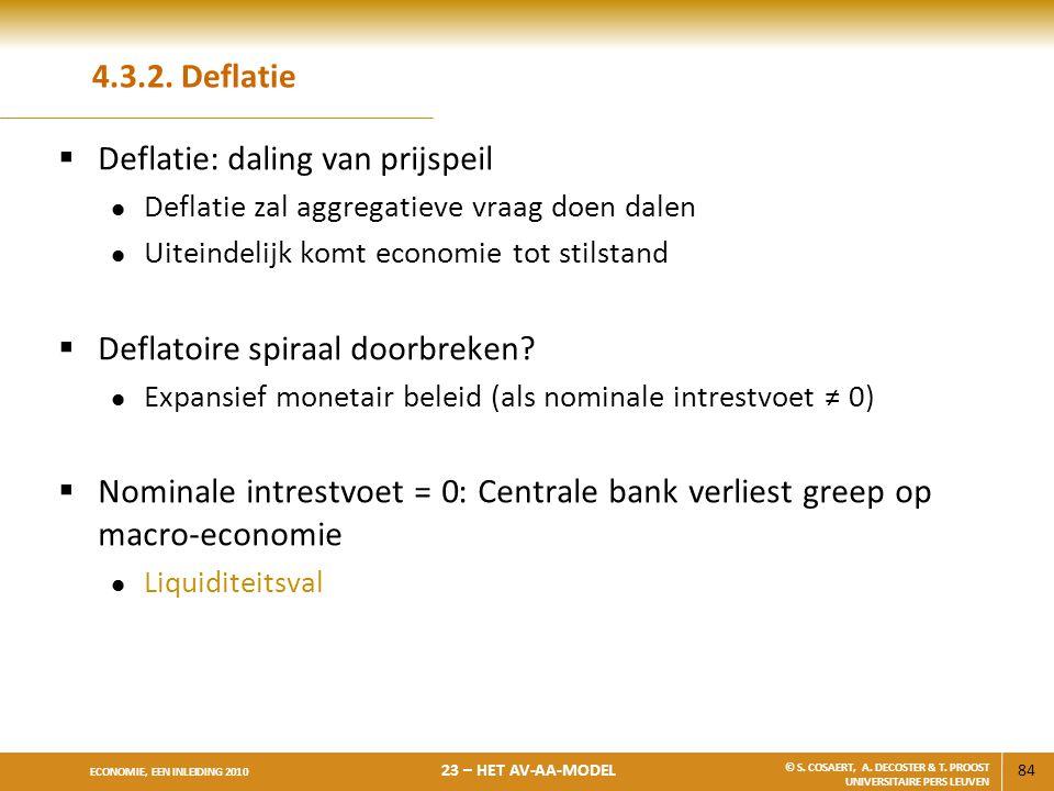 Deflatie: daling van prijspeil