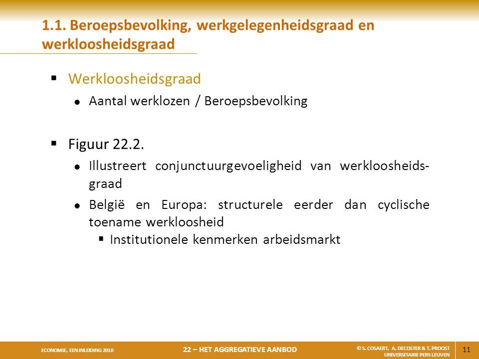 1.1. Beroepsbevolking, werkgelegenheidsgraad en werkloosheidsgraad