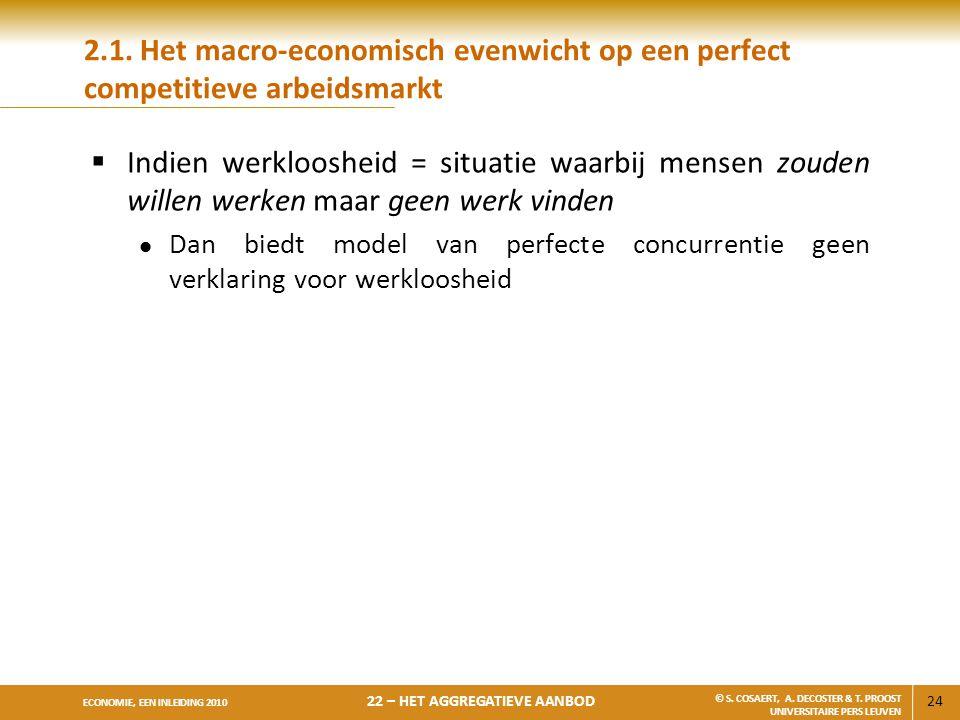 2.1. Het macro-economisch evenwicht op een perfect competitieve arbeidsmarkt