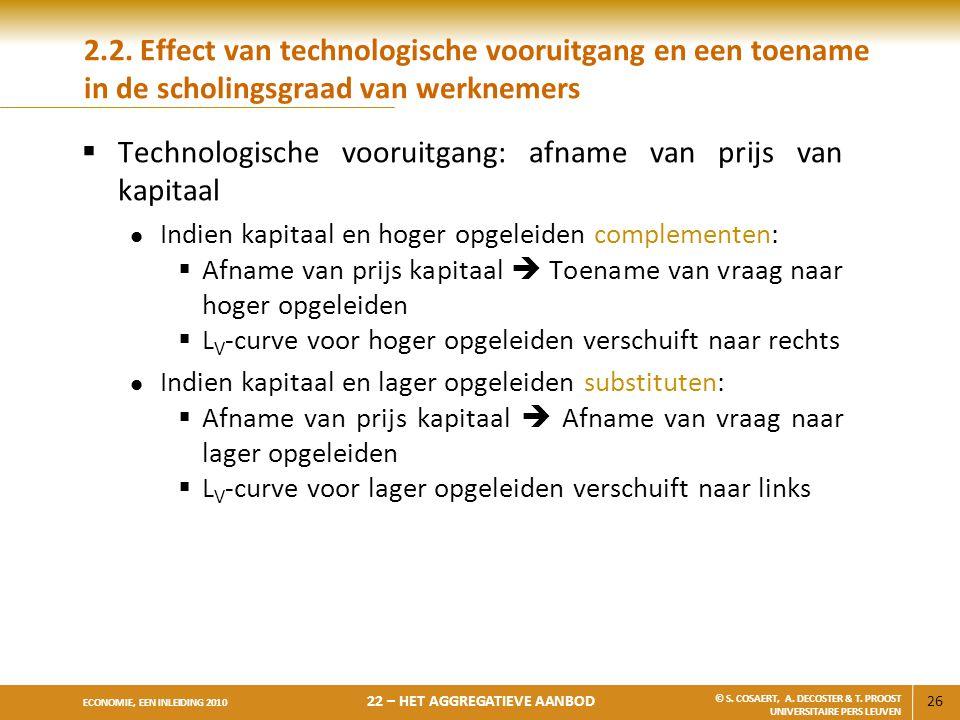 Technologische vooruitgang: afname van prijs van kapitaal
