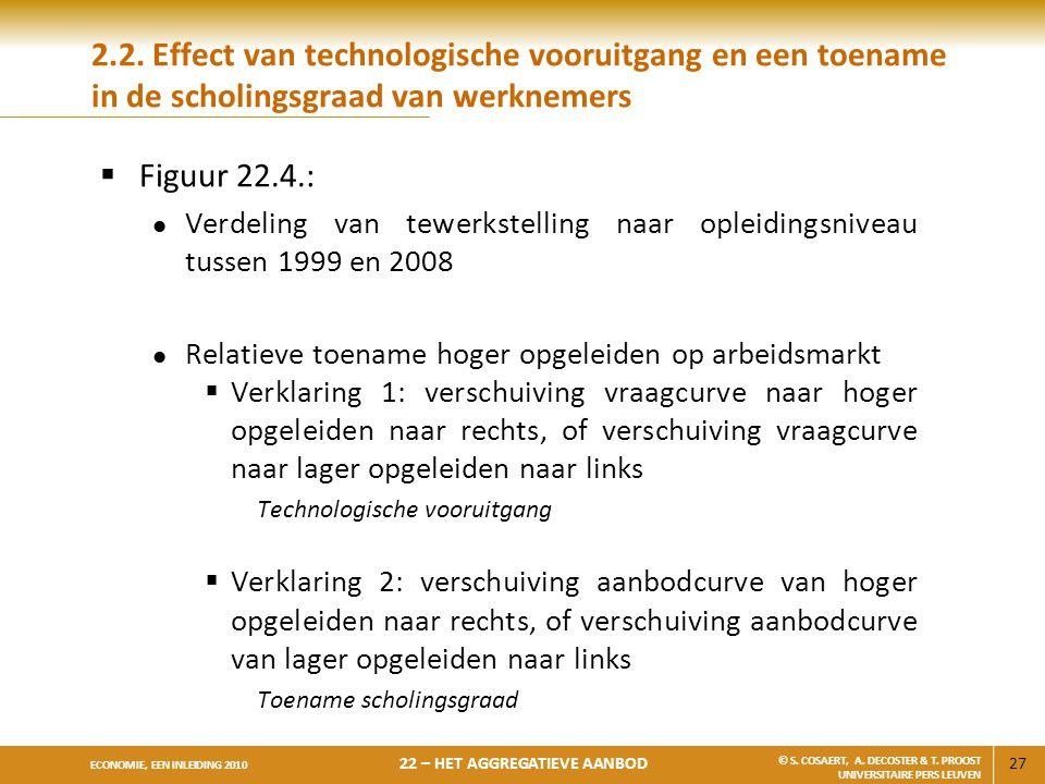 2.2. Effect van technologische vooruitgang en een toename in de scholingsgraad van werknemers