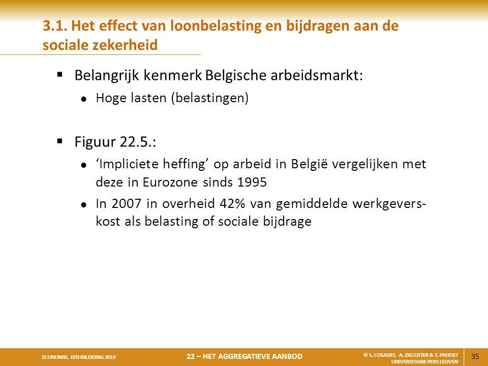 Belangrijk kenmerk Belgische arbeidsmarkt: