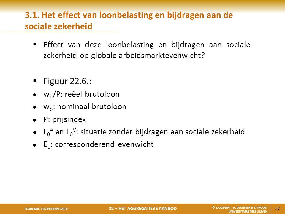 3.1. Het effect van loonbelasting en bijdragen aan de sociale zekerheid