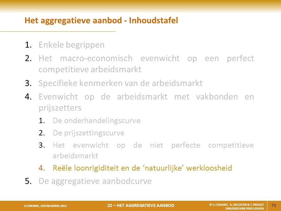 Het aggregatieve aanbod - Inhoudstafel