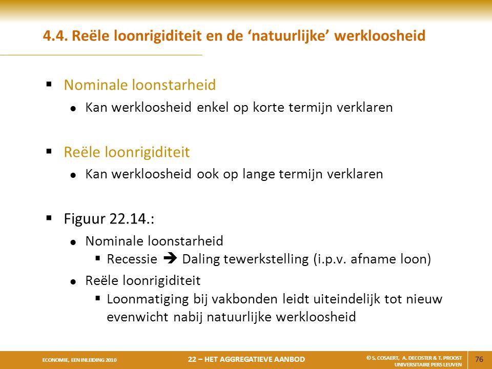 4.4. Reële loonrigiditeit en de 'natuurlijke' werkloosheid