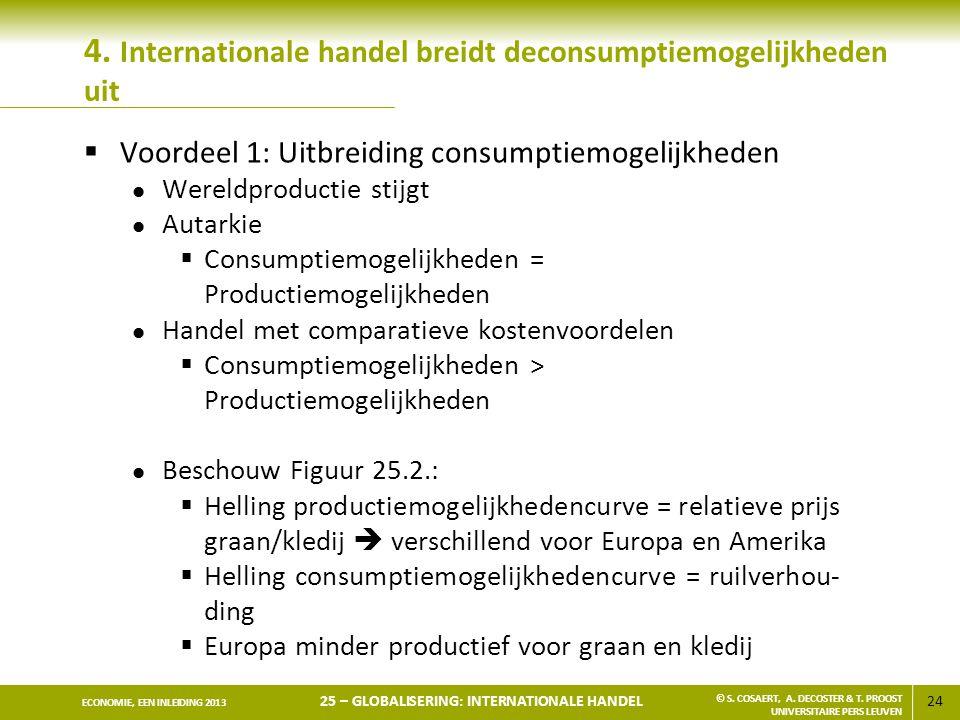 4. Internationale handel breidt deconsumptiemogelijkheden uit