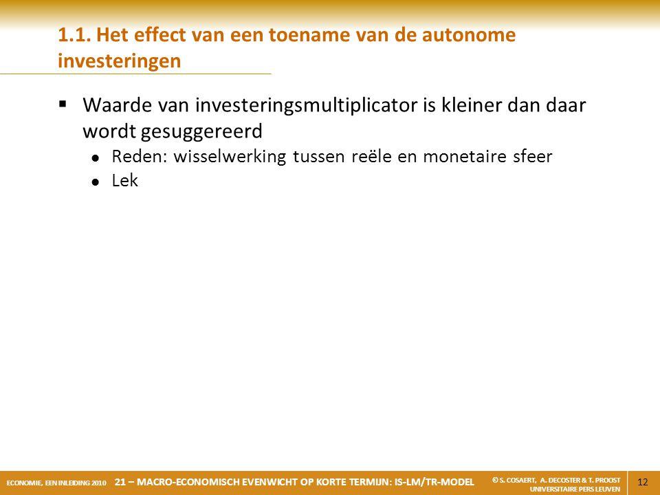 1.1. Het effect van een toename van de autonome investeringen