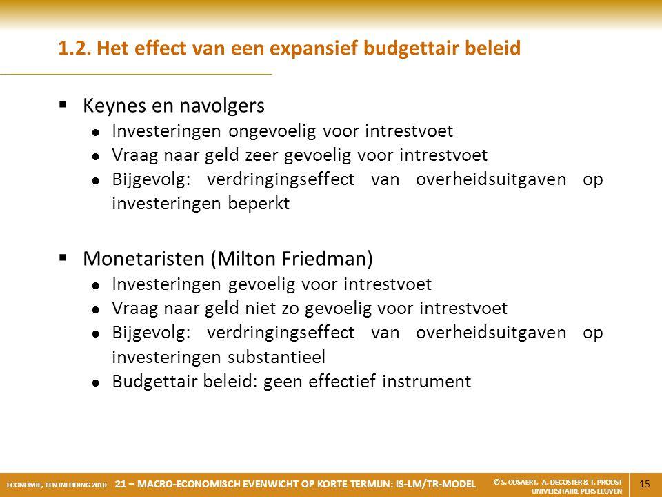 1.2. Het effect van een expansief budgettair beleid