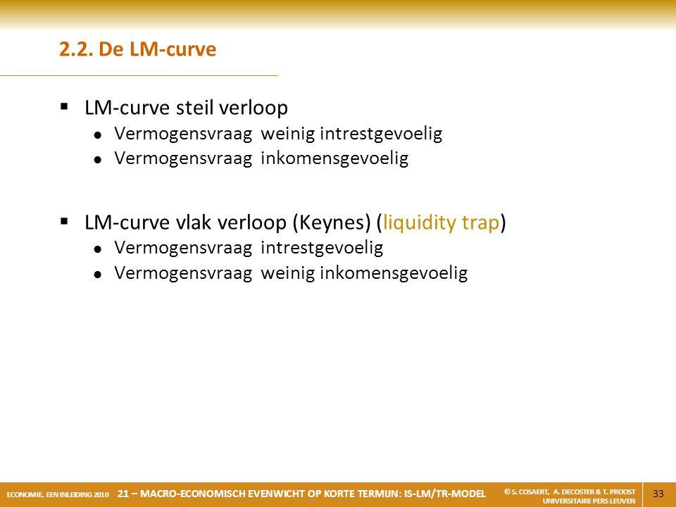 LM-curve steil verloop