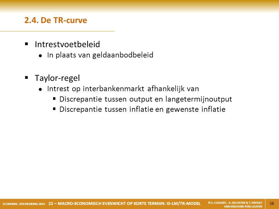 2.4. De TR-curve Intrestvoetbeleid Taylor-regel
