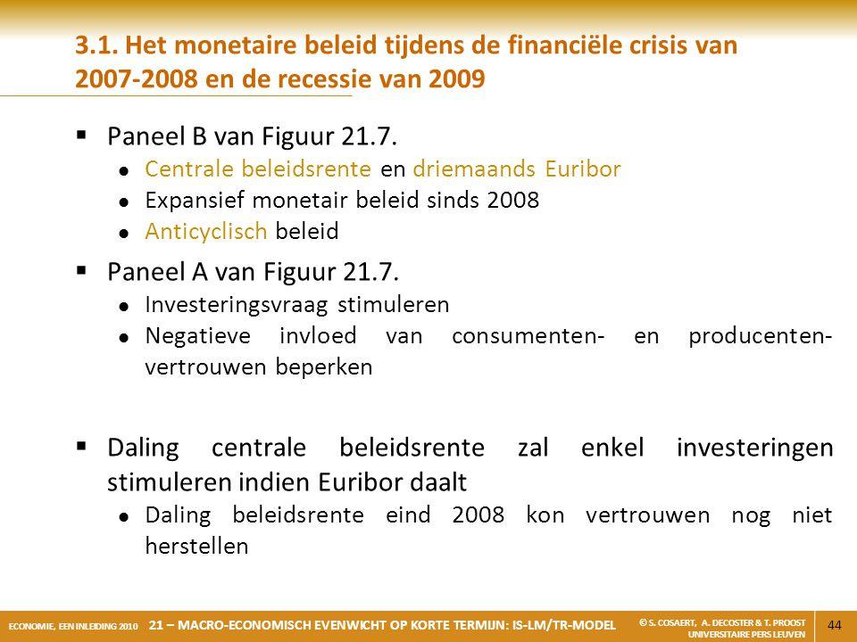 3.1. Het monetaire beleid tijdens de financiële crisis van 2007-2008 en de recessie van 2009