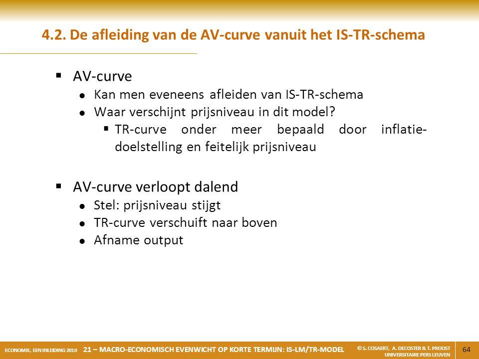 4.2. De afleiding van de AV-curve vanuit het IS-TR-schema