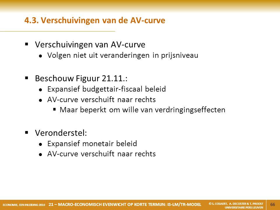 4.3. Verschuivingen van de AV-curve