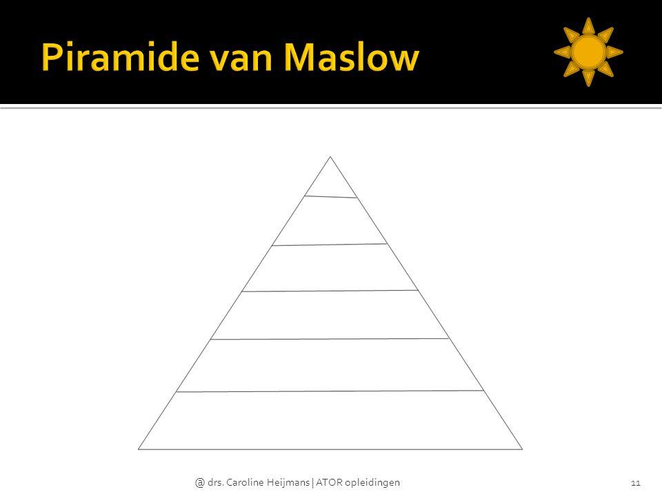 Piramide van Maslow @ drs. Caroline Heijmans | ATOR opleidingen