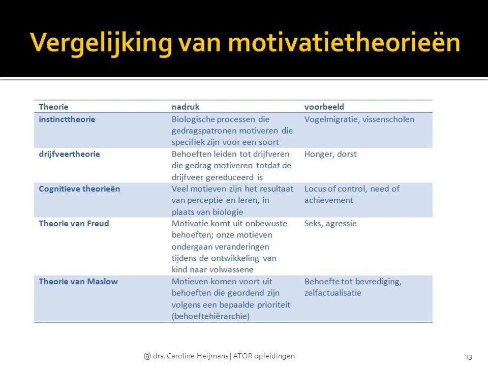 Vergelijking van motivatietheorieën