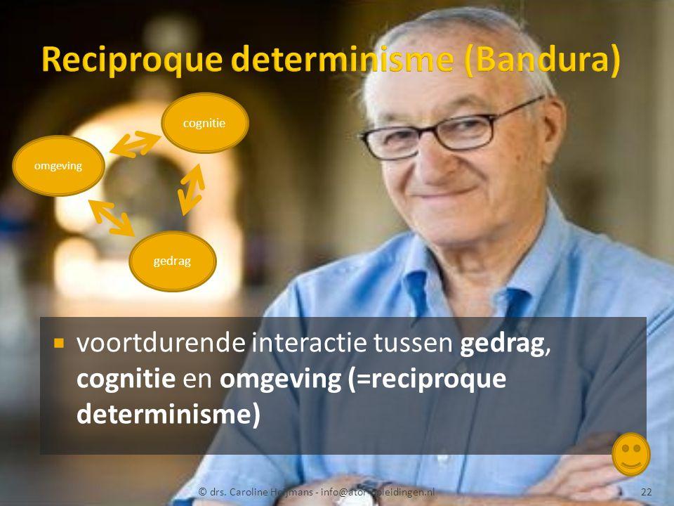 Reciproque determinisme (Bandura)