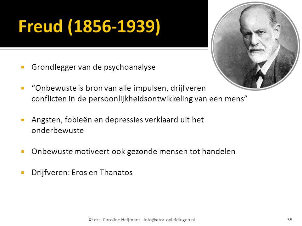 Freud (1856-1939) Grondlegger van de psychoanalyse