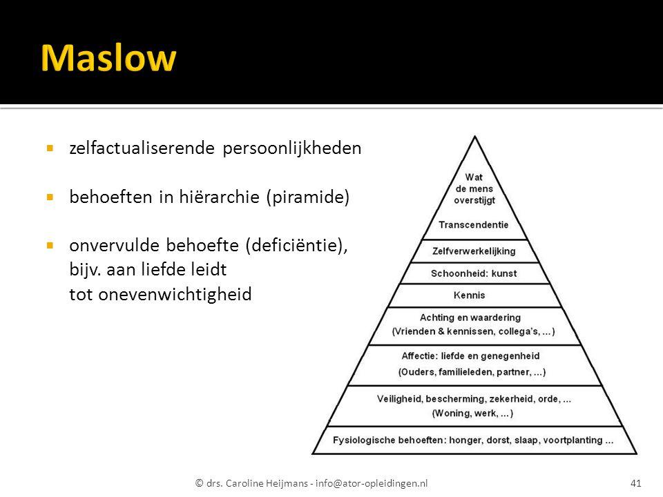 Maslow zelfactualiserende persoonlijkheden