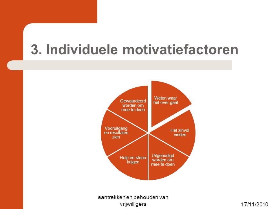 3. Individuele motivatiefactoren