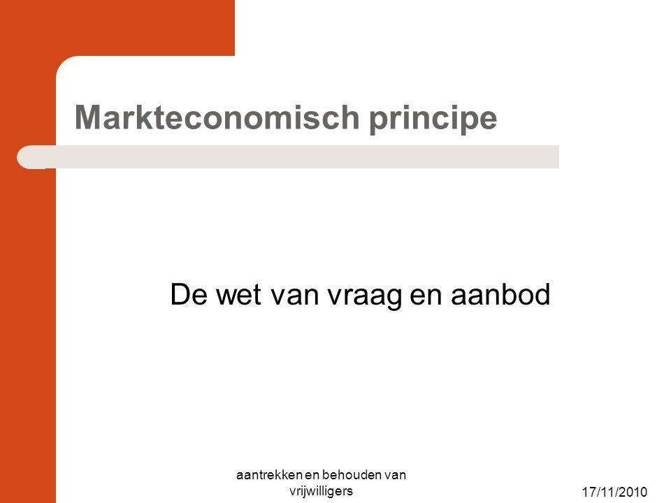 Markteconomisch principe