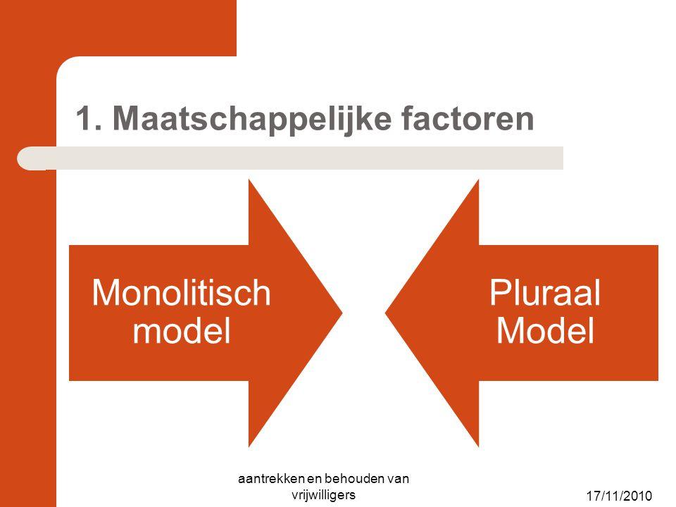 1. Maatschappelijke factoren