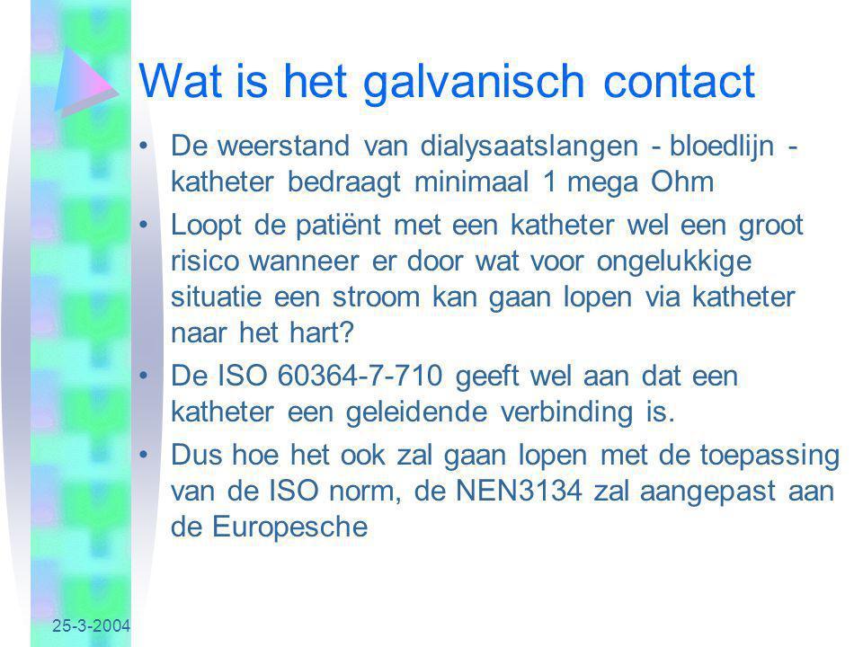 elektrische veiligheid dialyseafdelingen